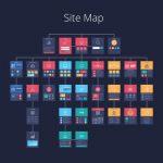 طراحی صفحه نقشه سایت در طراحی سایت کیف و کفش